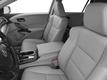 2018 Acura RDX FWD w/Technology Pkg - Photo 8